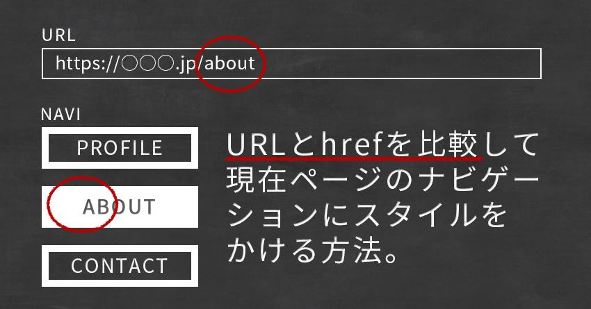 URLとhrefの比較で、現在ページのナビゲーションだけにスタイルを付ける方法