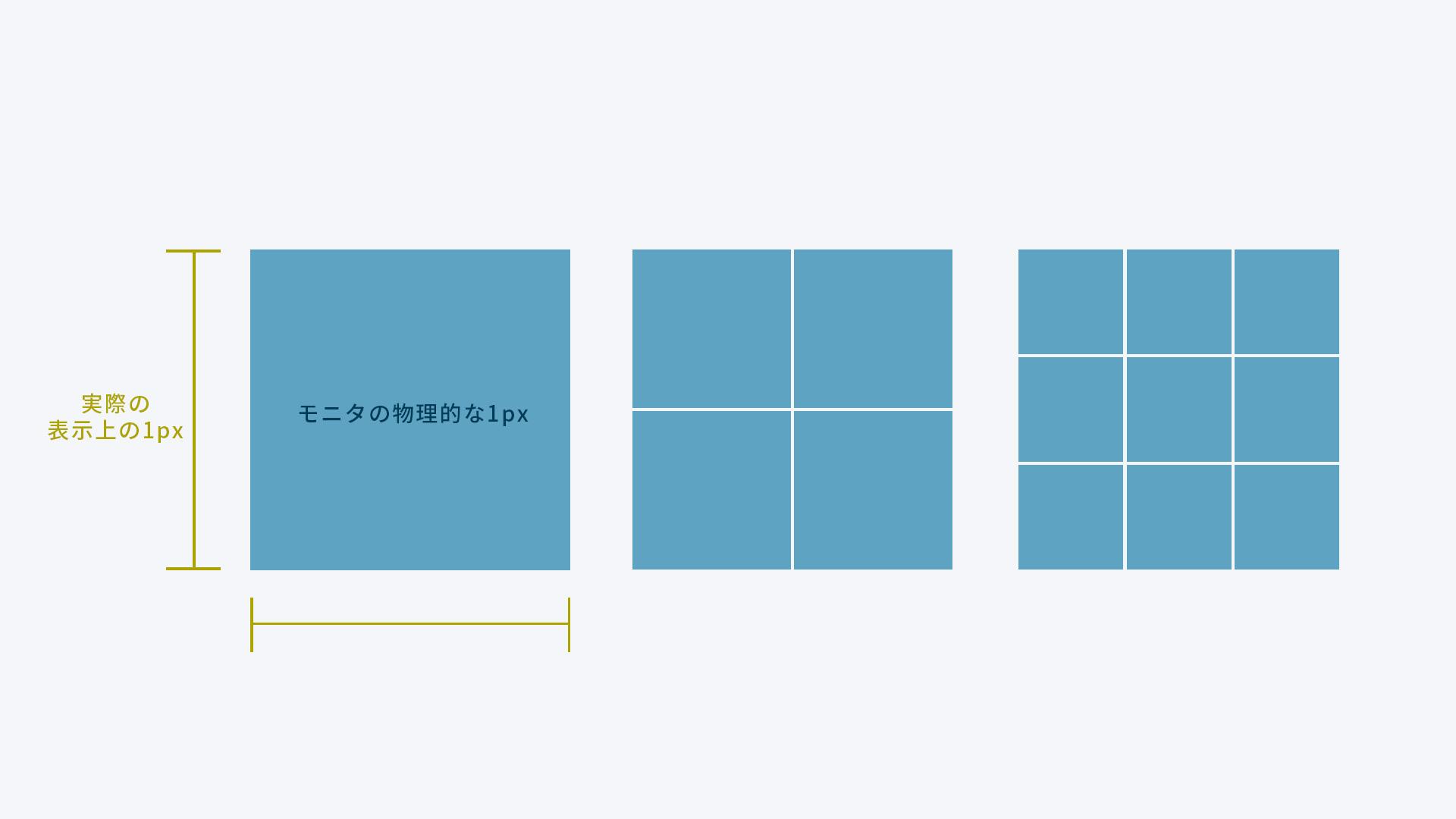 デバイスピクセル比で画像を出し分ける方法