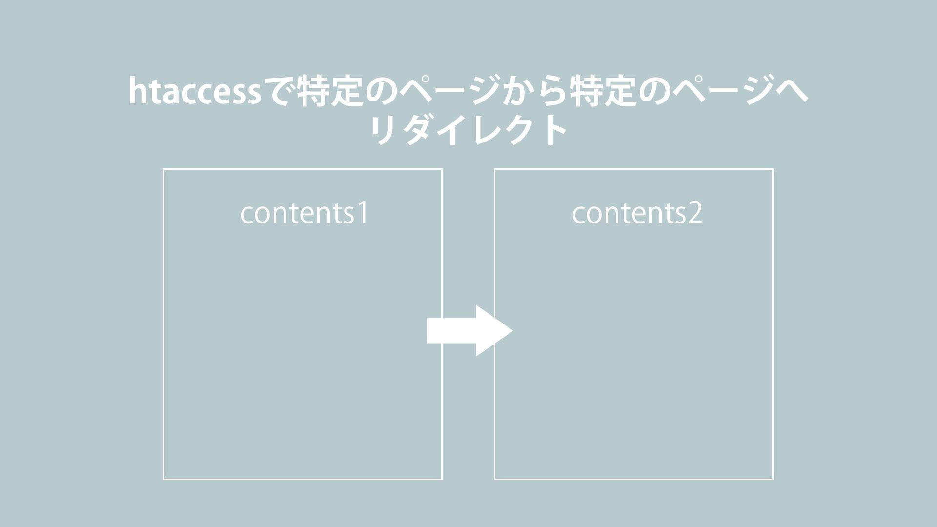 htaccessで特定のページから特定のページへリダイレクトする方法