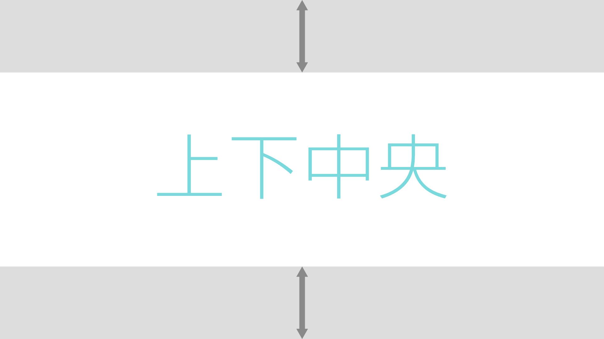 CSSで要素を上下中央にする方法まとめ