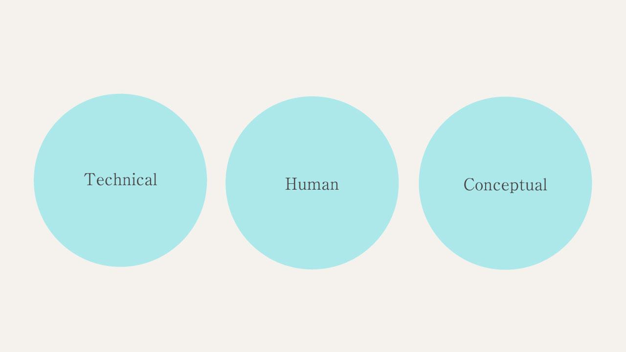 全てのデザイナーに必要なスキル(技術)の3大要素